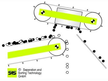 Detector de metales - Eliminación de las impurezas en Cavacos
